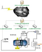 车安智能停车场信息采集报送系统