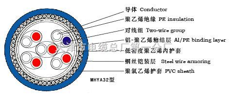 煤矿用铠装信号电缆