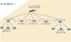 DNTS-81-OB北斗网络校时器批发价