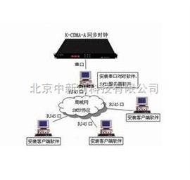 DNTS-84-OBNTP服务器北斗校时高新创意