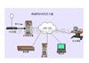 DNTS-82-OGBGPS北斗電力時鐘裝置供應商