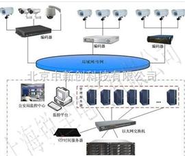 DNTS-82-OCBCDMA加北斗对时系统 ,CDMA北斗双系统对时装置 ,CDMA北斗时间同步