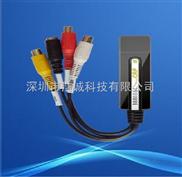 USB視頻采集卡