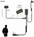 耳骨耳机(配I型 PTT)