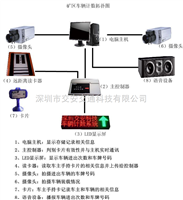SZJA工程車輛自動考勤計數係統