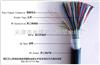 HYA53 50*2*0.8 全塑铠装通信电缆