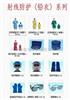 射线防护服(铅衣)系列